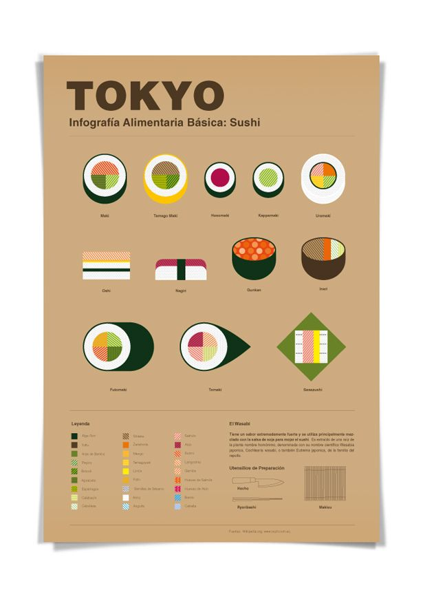 Infographics Simplify Classic City Food - Design - ShortList Magazine