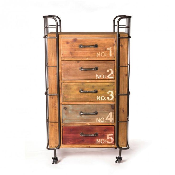 Best 25+ Factory Design Ideas On Pinterest City Style Kitchens   Gastapelte  Schubladen Designer Kommode