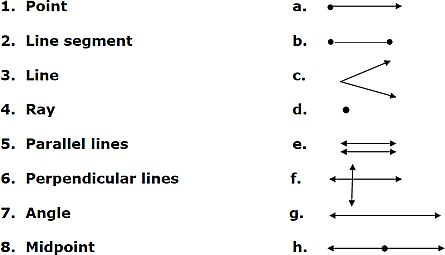 Printables Line Segment Worksheets lines line segments and rays worksheets bloggakuten segment hypeelite