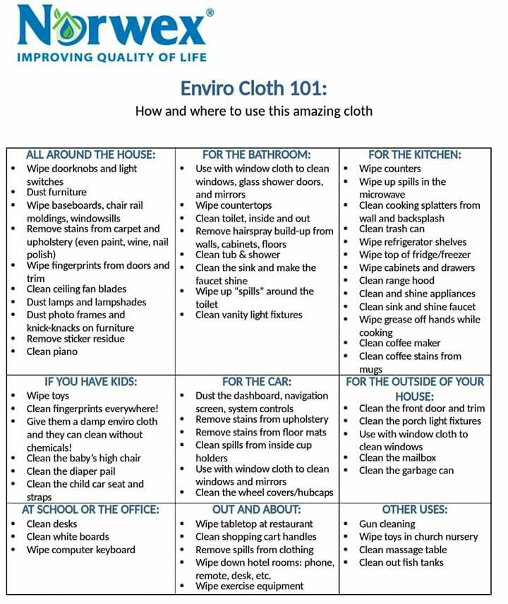 Norwex Cleaning Products: Uses For Enviro Cloth