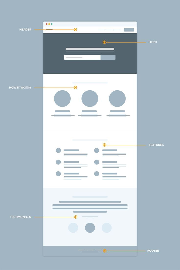 Dribbble - RealPixels.png by Bluroon. If you're a user experience professional, listen to The UX Blog Podcast on iTunes.