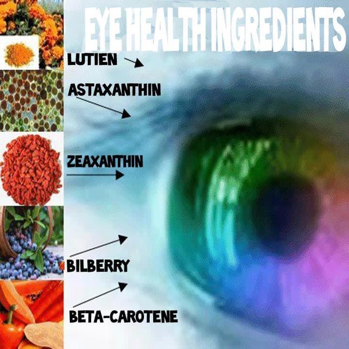 Healthy habits for good eye health