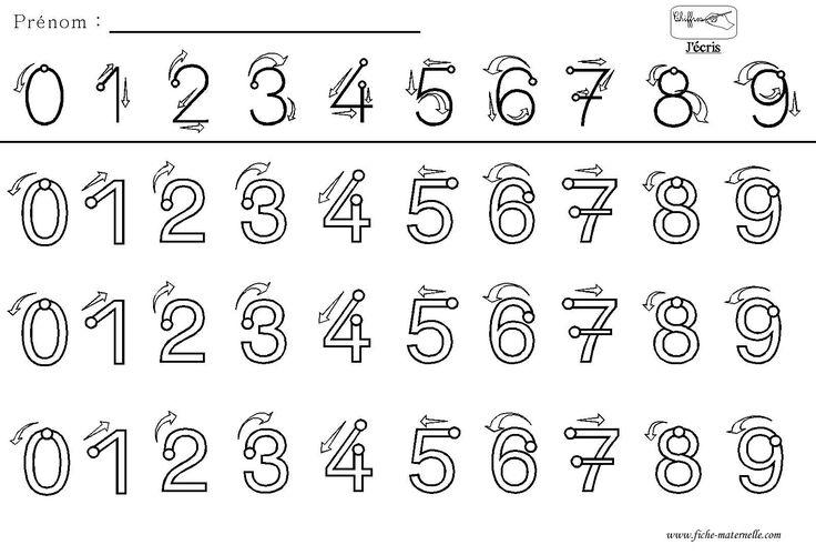 Ressources maternelle : apprendre à écrire les chiffres