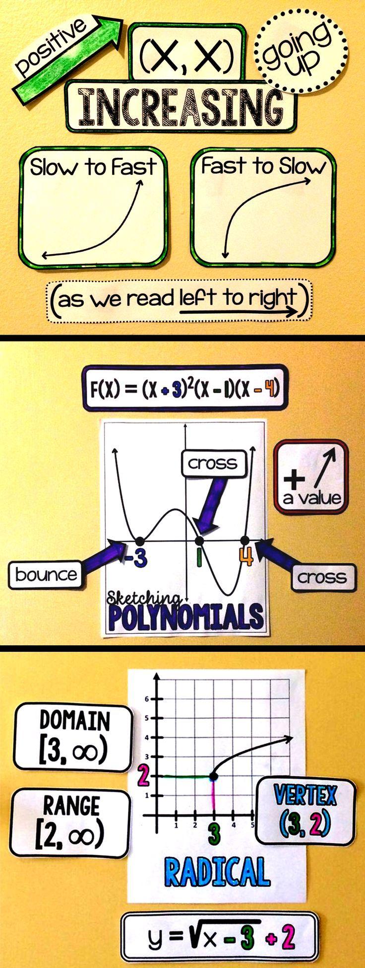 40 best Math Word Wall Ideas images on Pinterest | High school maths ...