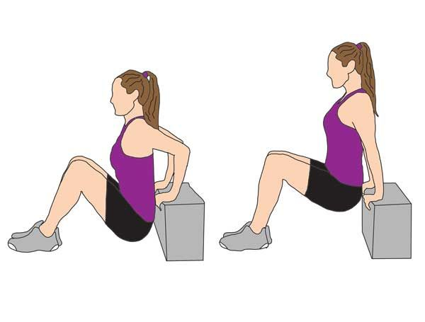 Tricep | Dip With hands resting on a step or bench, with feet flat on the floor, lower your body to the floor until you feel it in your triceps and then fully extend your arms straight back to seated position. Complete 2-3 sets of 1--15 reps each.