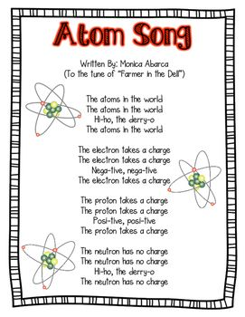 This is a cute song I sing with my class to help them remember the parts of an atoms and the differences between protons, neutrons, and electrons. As an extension activity, I have the students take a classic tune/song and rewrite the lyrics using their knowledge of science.