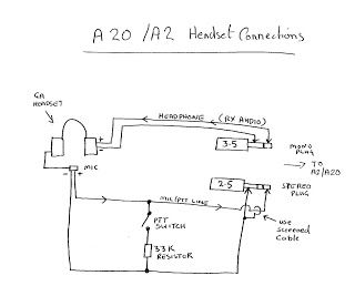 28896ce91f73d2177d065ebc7486dbf9--headset-aviation  Phase Pin Aviation Plug Wiring Diagram on