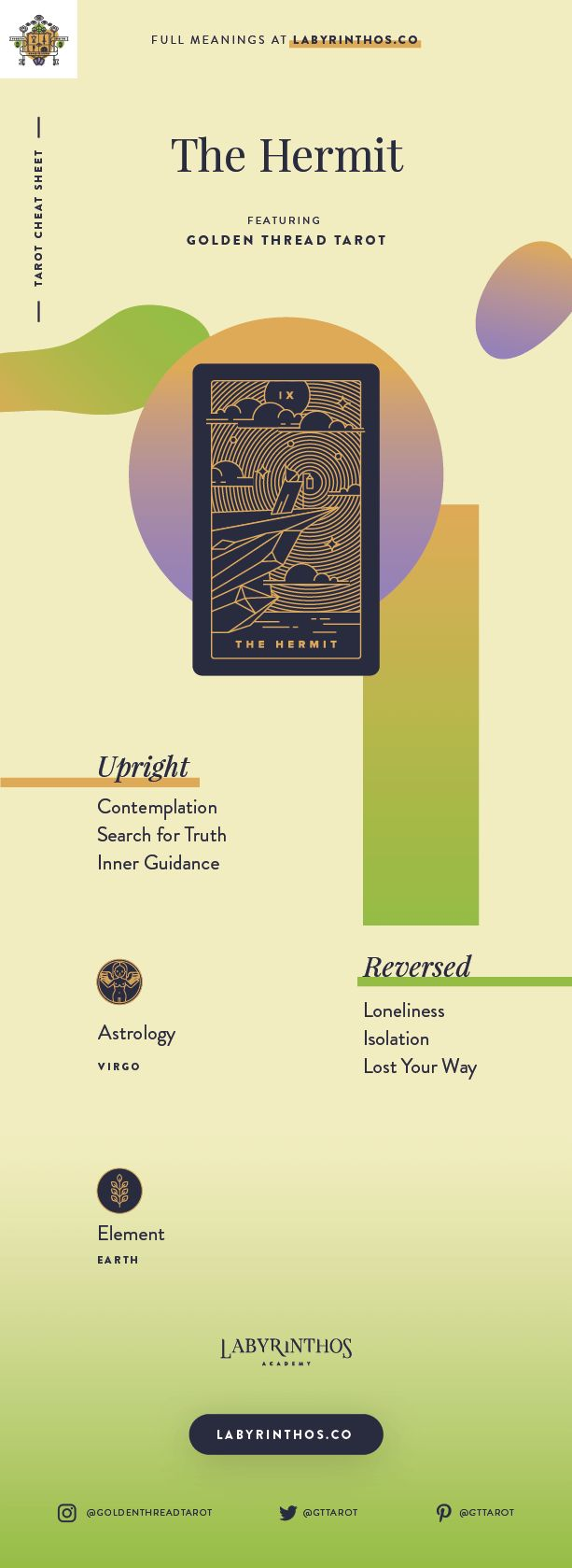 The Hermit Meaning - Tarot Card Meanings Cheat Sheet. Art from Golden Thread Tarot.