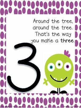 Monster Math! Number Formation Poem Posters & Printing Booklet $