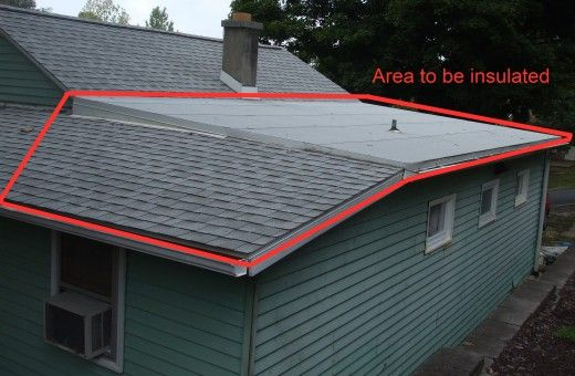 How To Put Blown In Insulation Under A Flat Roof Diyer