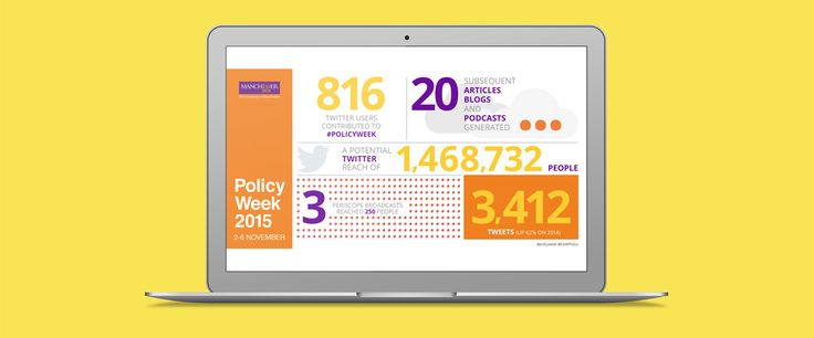 infographic design.  We again worked with Policy@Manchester at The University of Manchester to produce a series of infographics for its annual Policy Week events. The infographic design was produced in such a way that they could use it in smaller bite sized chunks or use it in its entirety, depending on the audience and the aspect of Policy Week that they wanted to publicise.