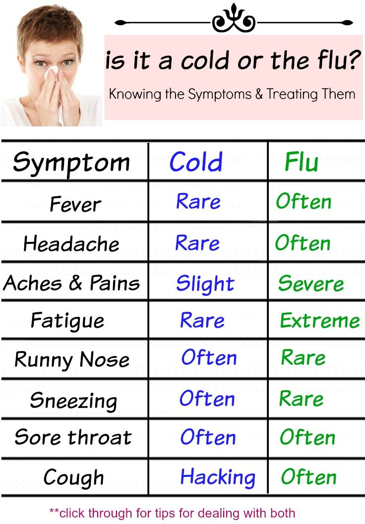 Is it a cold or the flu? Do you know the difference? #ReliefIsHere  @shespeaksup @walmarthub #ad