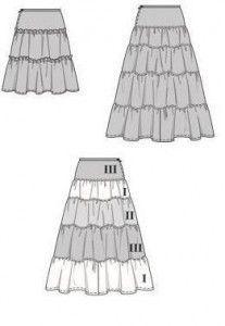 A saia cigana é uma saia rodada que é feita com várias camadas de tecido ligeiramente franzido. É um modelo de saia muito usado nas saias das meninas