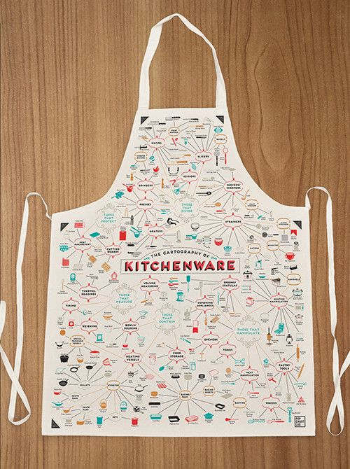 Pop Chart Lab --> Design + Data = Delight --> The Cartography of Kitchenware Apron
