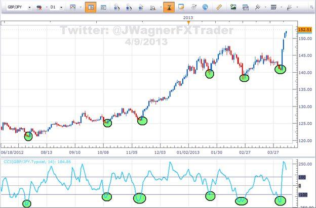"2 Benefits of Trend Trading #penny #stock #screener http://stock.remmont.com/2-benefits-of-trend-trading-penny-stock-screener/  medianet_width = ""300"";   medianet_height = ""600"";   medianet_crid = ""926360737"";   medianet_versionId = ""111299"";   (function() {       var isSSL = 'https:' == document.location.protocol;       var mnSrc = (isSSL ? 'https:' : 'http:') + '//contextual.media.net/nmedianet.js?cid=8CUFDP85S' + (isSSL ? '&https=1' : '');       document.write('');   })();2 Benefits of…"