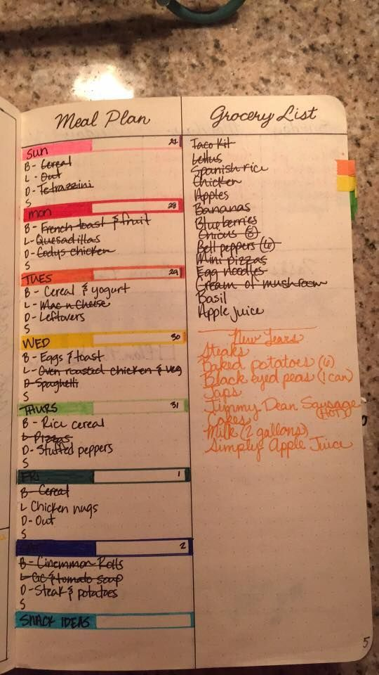 meal planning ideas for bullet journal