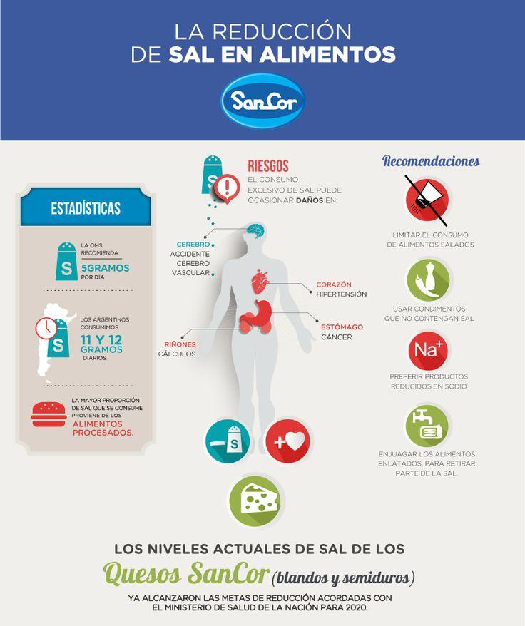 La reducción de sal en alimentos