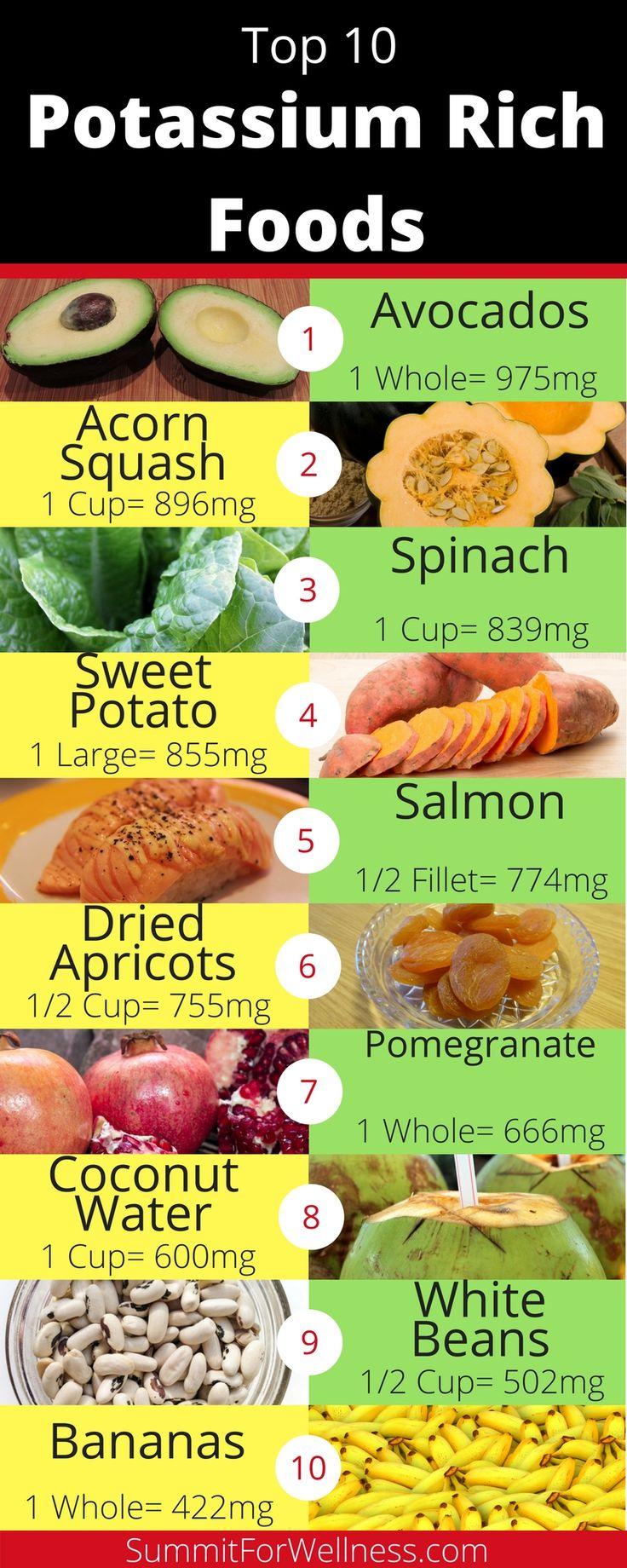 Foods Rich In Vitamin D: Best 25+ Potassium Rich Foods Ideas On Pinterest