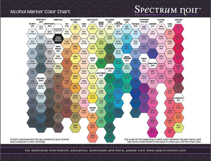 Spectrum Noir Color Chart