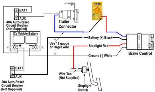 Testing Trailer Brake Magnets for Proper Function