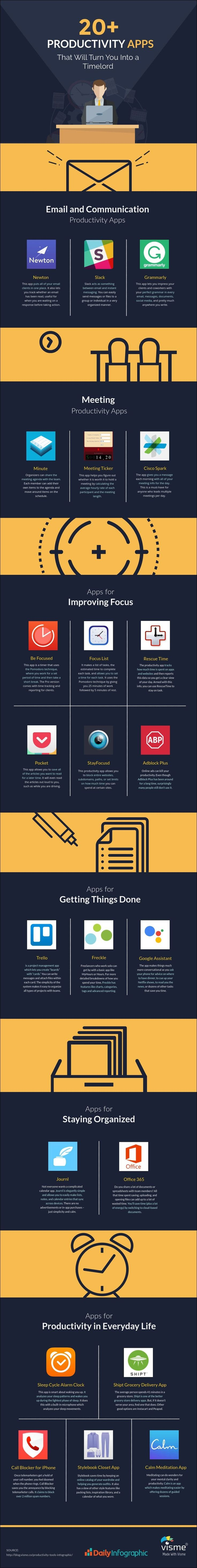 20 productivity apps that will give you more time to run your business infographic