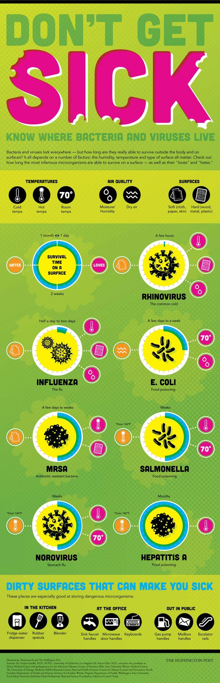 how to make memz virus