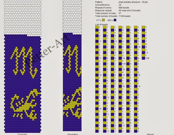 znak+zodiaku+skorpion+-+20.jpg (988×769)
