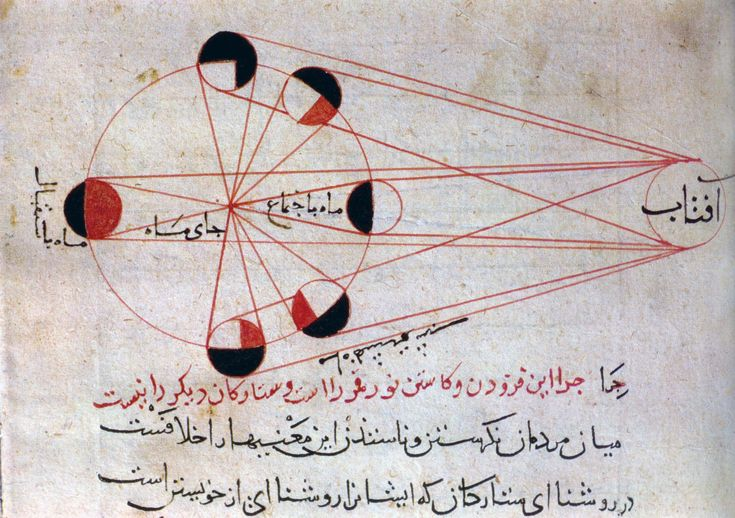 An illustration of a lunar eclipse, drawn by al-Biruni and annotated in Persian.
