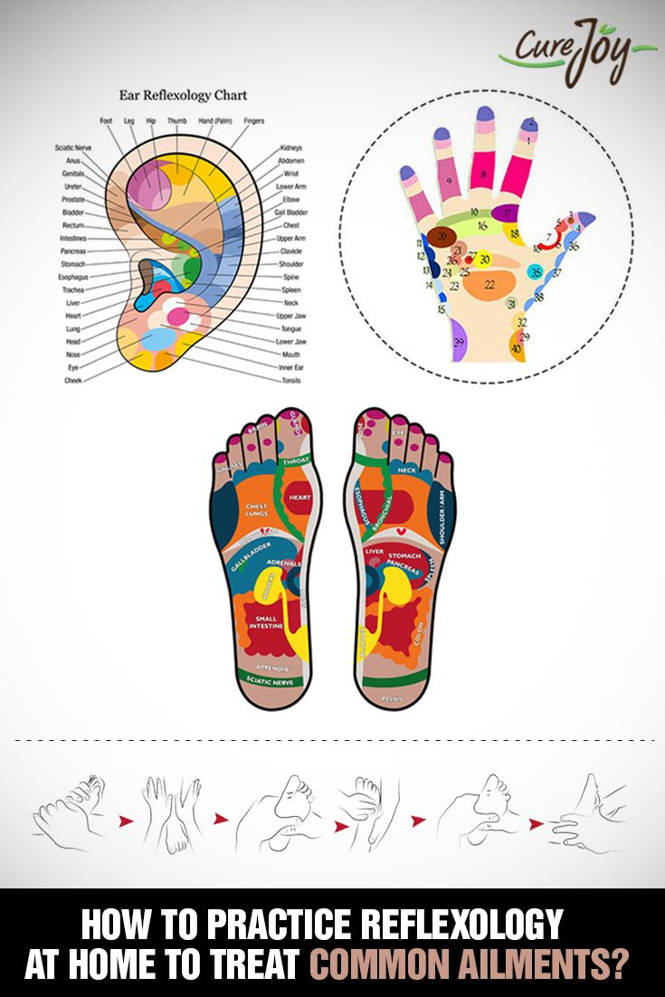How To Practice Reflexology At Home To Treat Common Ailments? ==> #Health #Healthtips #Homeremedies #Healthyliving #Healthandfitness