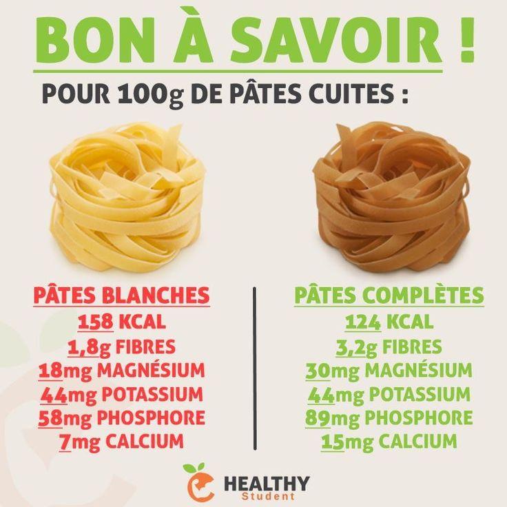 Découvrez votre génie intérieur à calorie oeuf Mieux