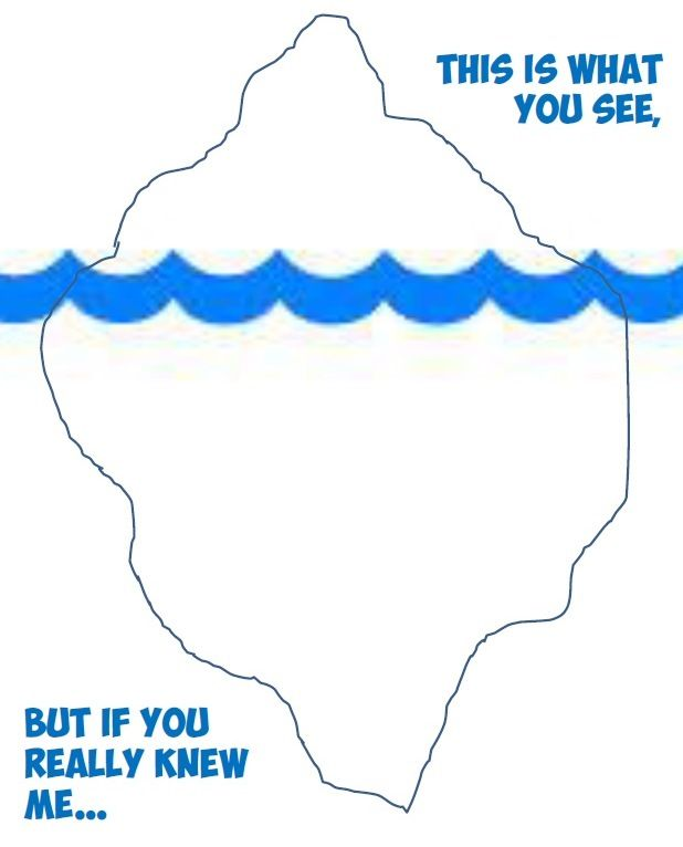 "Iceberg activity - about ""living above the water line"" and being comfortable in your own skin. Great for Middle School"