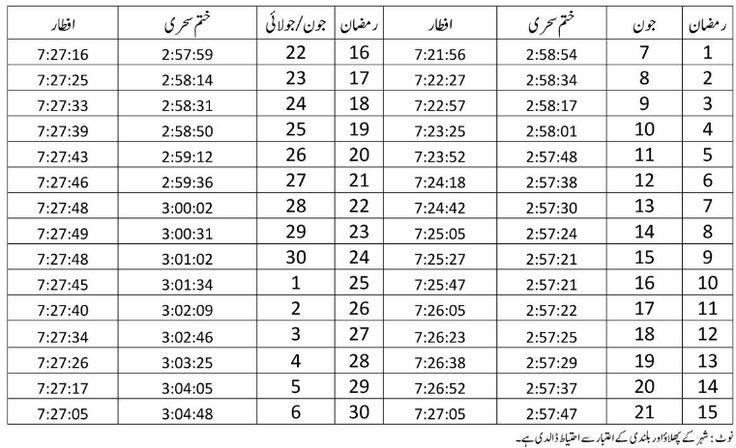 Ramadan Calendar 2016 Mirpur AJK With Sehri, Iftar Time Azad Kashmir