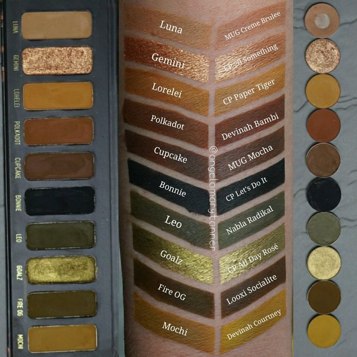 We're moving quickly here people! I just posted my review (more like first impressions) of this palette and a comparison to ABH Subculture (which you can check out here) and now we're on to dupes!! Supposedly the Gemini Palette is sold out forever! Never to see the light of day again! But we all know…