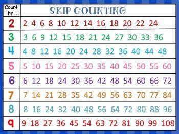 37 best Skip Counting images on Pinterest | Kindergarten math ...