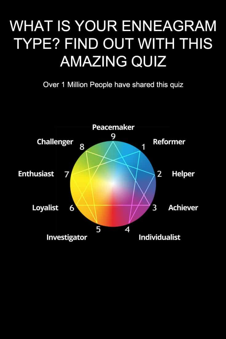 Quiz find out your enneagram personality type