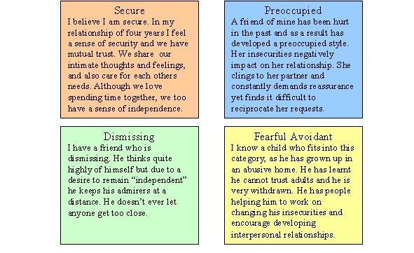 Essay about development of secure and insecure attachments
