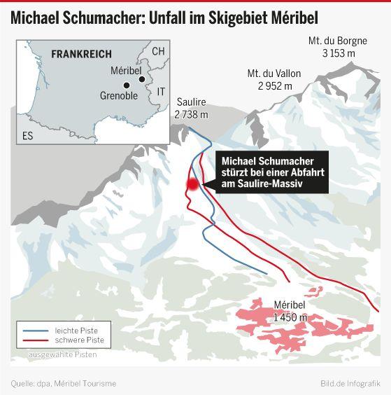 Michael Schumacher – Unfall im Skigebiet Méribel - Infografik