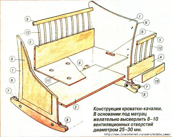 Кроватка для новорожденного размеры чертеж