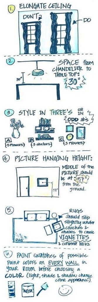 1000 Ideas About Cabin Interior Design On Pinterest Log