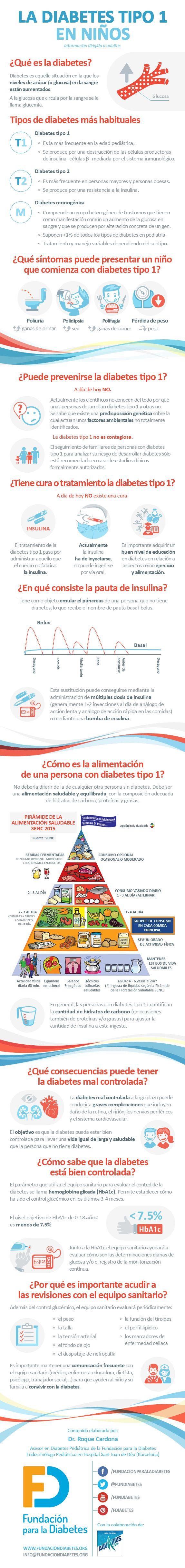 """Infografía """"La diabetes tipo 1 en niños"""" Fundación para la diabetes www.fundaciondiabetes.org"""
