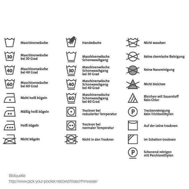 Textilpflegeinformationen Waschhinweisen Entschlsselten Durchgekreuzt Waschhinweise Recherchiert Ausgemalter K Waschezeichen Waschesymbole Waschzeichen