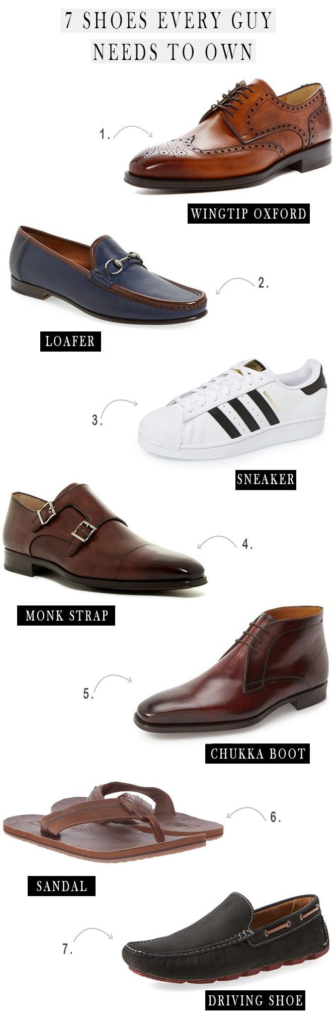 7 Shoes Every Guy Needs to Own - A must for Men