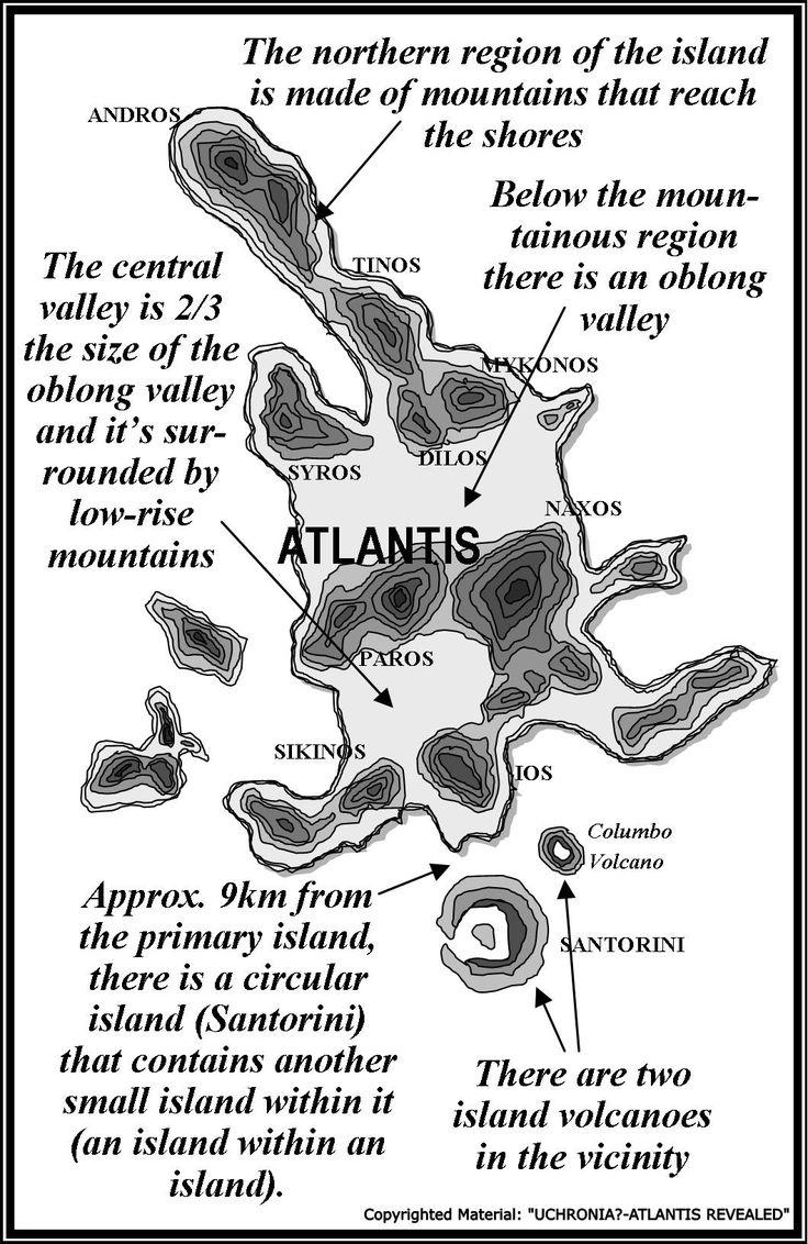 Plato's Atlantis.