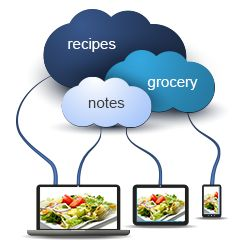 Synchronize all your recipes and grocery list