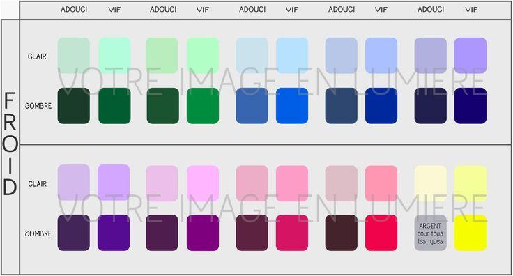 les 25 meilleures id es de la cat gorie nuancier couleur cheveux sur pinterest teinture pour. Black Bedroom Furniture Sets. Home Design Ideas