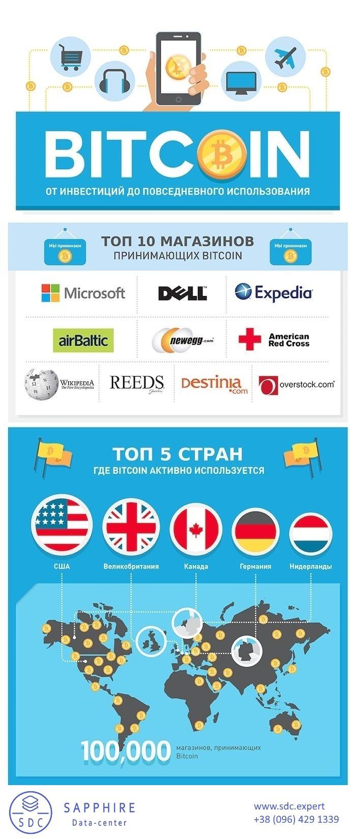 Биткоин облако ec forex traders taxes