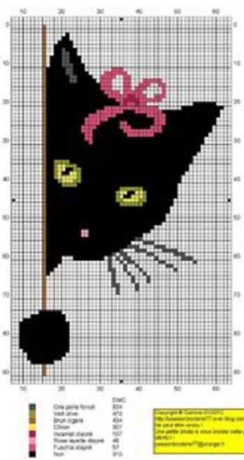 Схемы котов для вязания спицами. Подборка жаккардовых схем котов для вязания спицами детских вещей и аксессуаров.