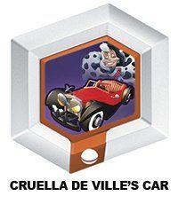 Power Disc Cruella De Vil S Car