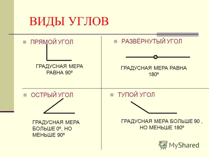 История россия гдз 9 класс шестаков горинов вяземский