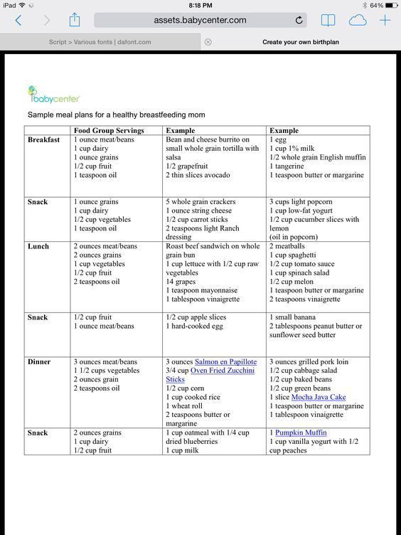 diet meal plan for breastfeeding mom